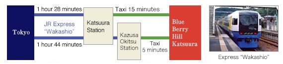 JR Limited Express Wakashio